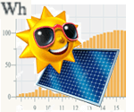 2. FRITZ en uw zonnepanelen rendement