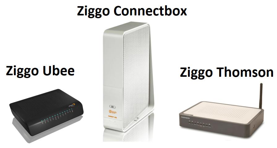 De Beste Wifi Met Uw Ziggo Modem Fritz Heeft De Oplossing
